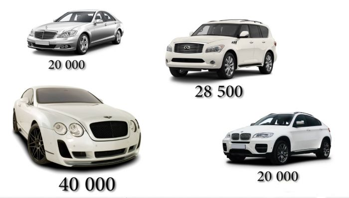Цены на чип-тюнинг Mercedes S-class, BMW X6, Infiniti QX56, Bentley Continental GT